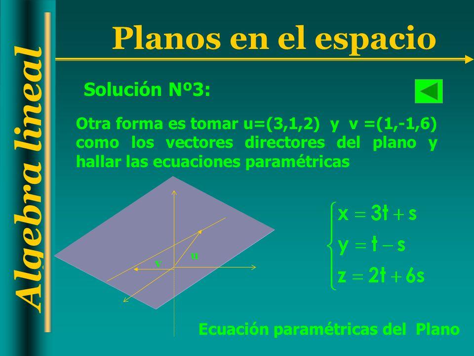 Algebra lineal Planos en el espacio Solución Nº3: Otra forma es tomar u=(3,1,2) y v =(1,-1,6) como los vectores directores del plano y hallar las ecuaciones paramétricas u v Ecuación paramétricas del Plano