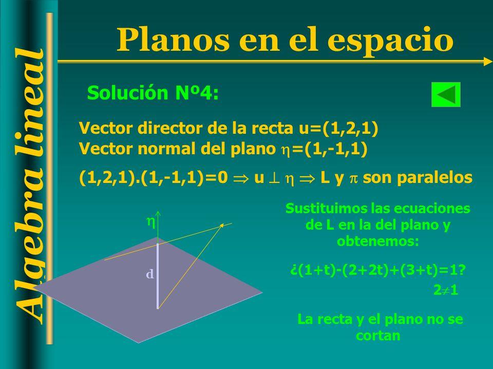 Algebra lineal Planos en el espacio Solución Nº4: Vector director de la recta u=(1,2,1) Sustituimos las ecuaciones de L en la del plano y obtenemos: V