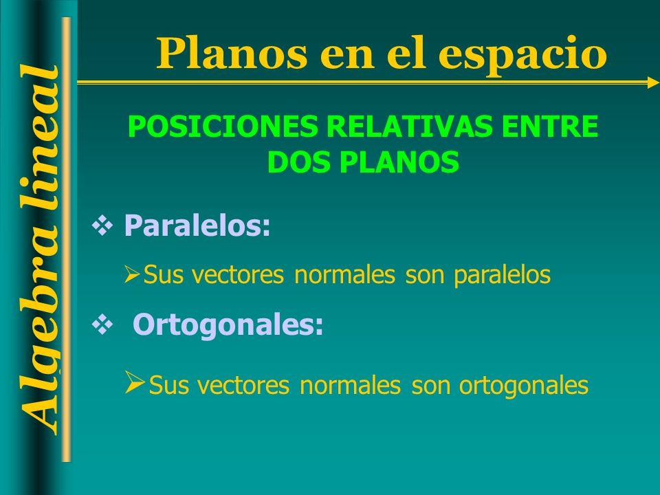 Algebra lineal Planos en el espacio POSICIONES RELATIVAS ENTRE DOS PLANOS Paralelos: Sus vectores normales son paralelos Ortogonales: Sus vectores normales son ortogonales