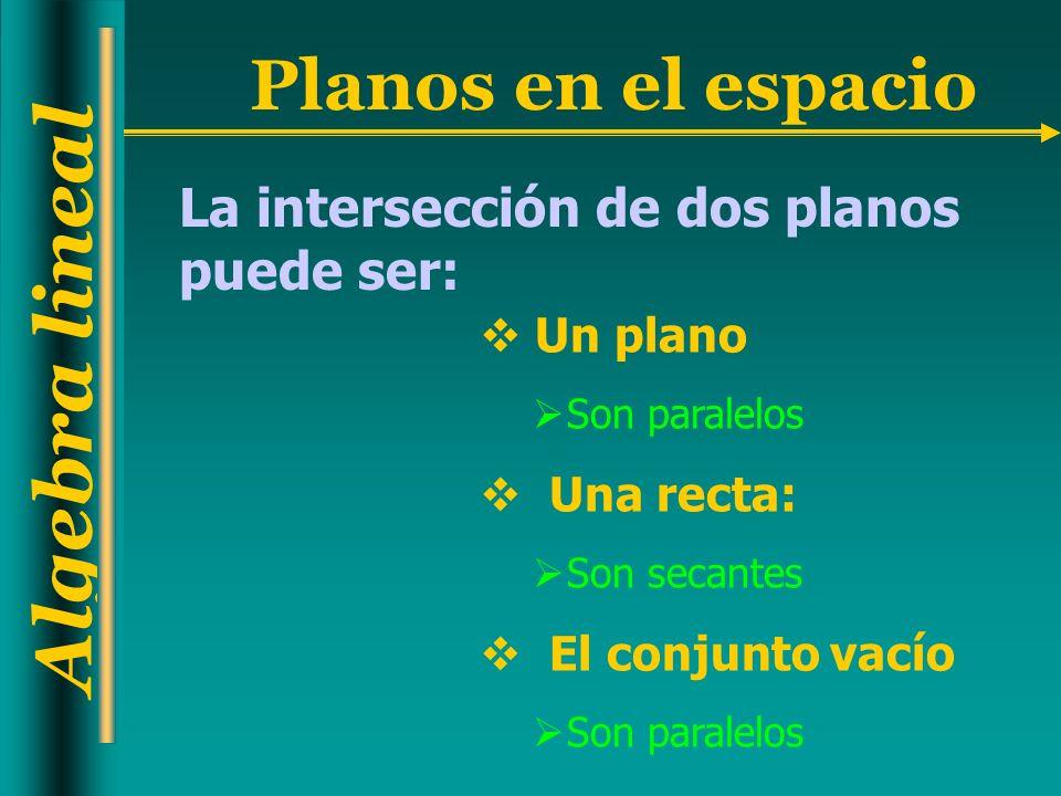 Algebra lineal Planos en el espacio Un plano Son paralelos Una recta: Son secantes El conjunto vacío Son paralelos La intersección de dos planos puede ser: