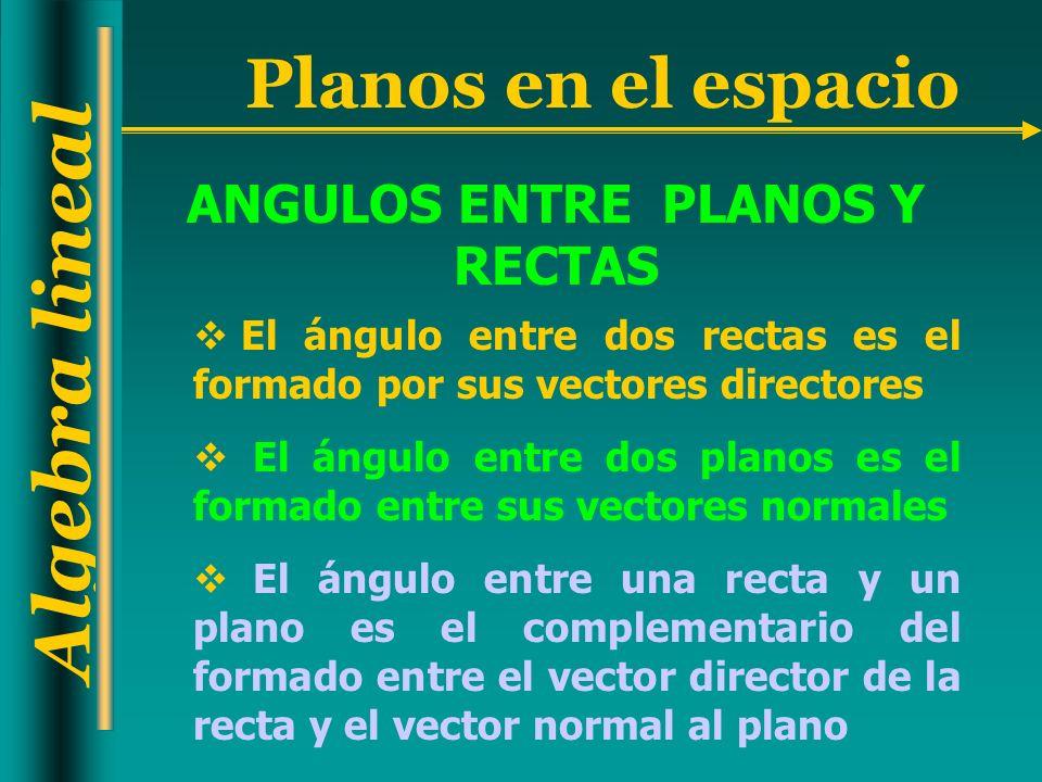 Algebra lineal Planos en el espacio El ángulo entre dos rectas es el formado por sus vectores directores El ángulo entre dos planos es el formado entr