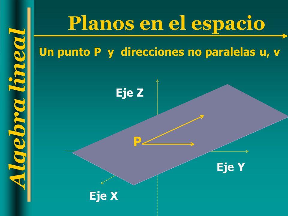 Algebra lineal Planos en el espacio v u Un punto P y direcciones no paralelas u, v Eje X Eje Y Eje Z P