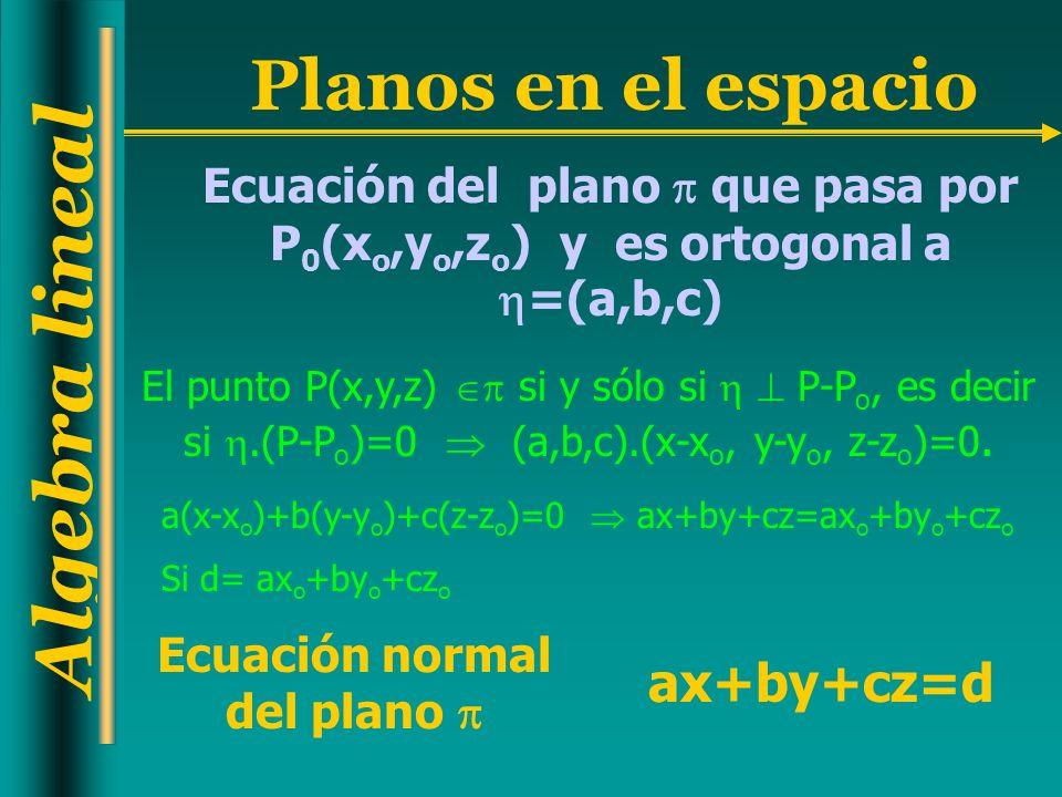 Algebra lineal Planos en el espacio Ecuación del plano que pasa por P 0 (x o,y o,z o ) y es ortogonal a =(a,b,c) El punto P(x,y,z) si y sólo si P-P o, es decir si.(P-P o )=0 (a,b,c).(x-x o, y-y o, z-z o )=0.