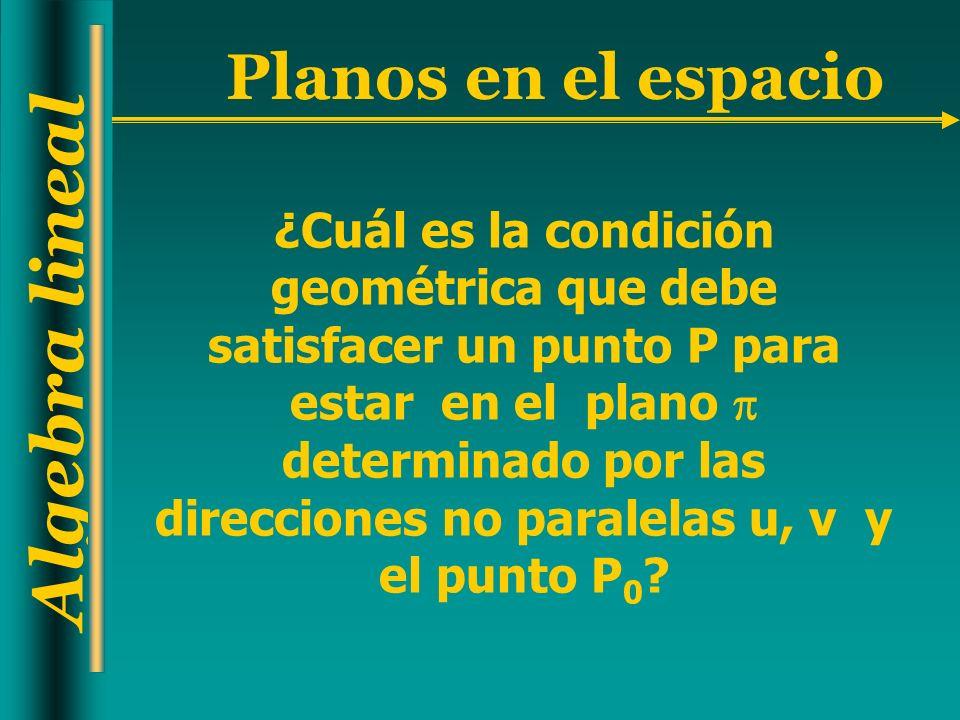 Algebra lineal Planos en el espacio ¿Cuál es la condición geométrica que debe satisfacer un punto P para estar en el plano determinado por las direcciones no paralelas u, v y el punto P 0 ?