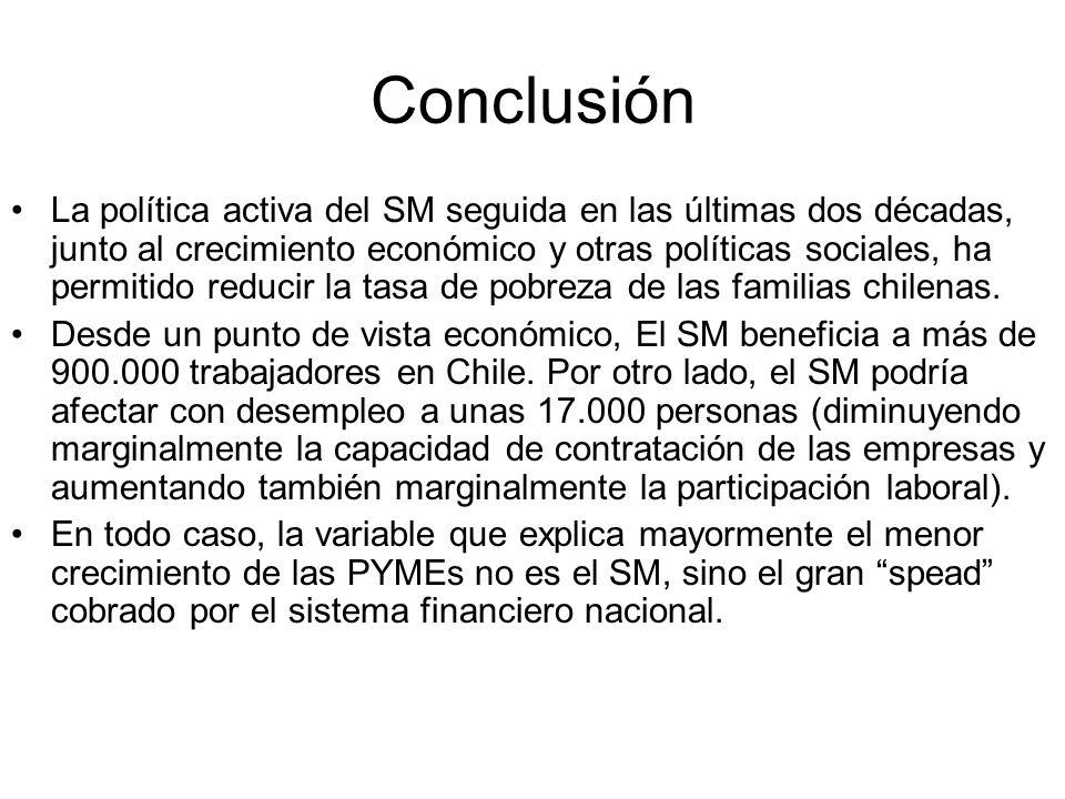 Conclusión La política activa del SM seguida en las últimas dos décadas, junto al crecimiento económico y otras políticas sociales, ha permitido reducir la tasa de pobreza de las familias chilenas.