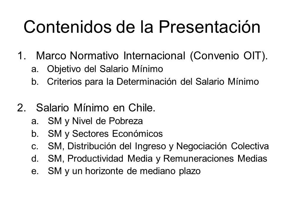 Contenidos de la Presentación 1.Marco Normativo Internacional (Convenio OIT). a. Objetivo del Salario Mínimo b. Criterios para la Determinación del Sa