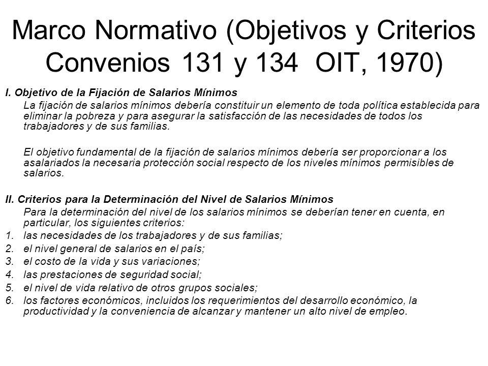 Marco Normativo (Objetivos y Criterios Convenios 131 y 134 OIT, 1970) I. Objetivo de la Fijación de Salarios Mínimos La fijación de salarios mínimos d