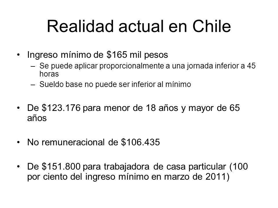 Realidad actual en Chile Ingreso mínimo de $165 mil pesos –Se puede aplicar proporcionalmente a una jornada inferior a 45 horas –Sueldo base no puede