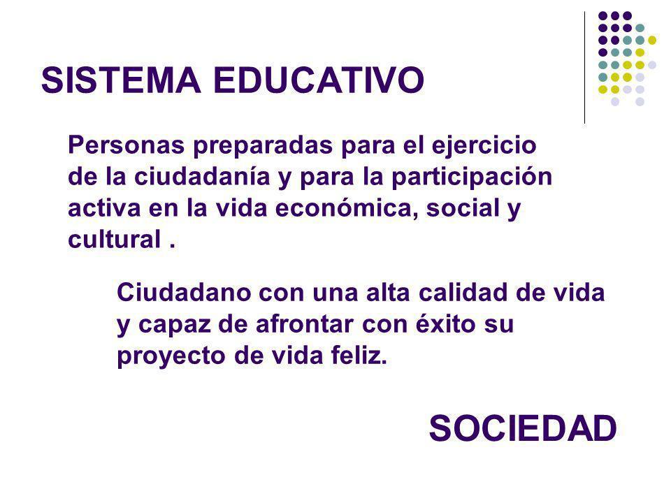 SISTEMA EDUCATIVO SOCIEDAD Personas preparadas para el ejercicio de la ciudadanía y para la participación activa en la vida económica, social y cultural.