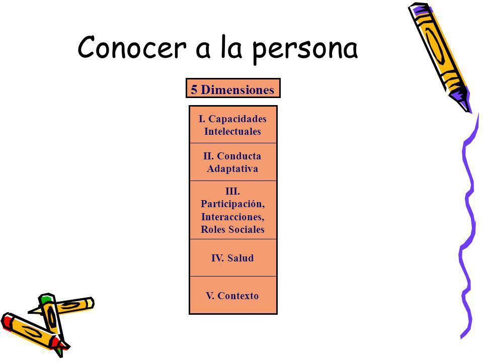 Conocer a la persona I. Capacidades Intelectuales V. Contexto IV. Salud III. Participación, Interacciones, Roles Sociales II. Conducta Adaptativa 5 Di