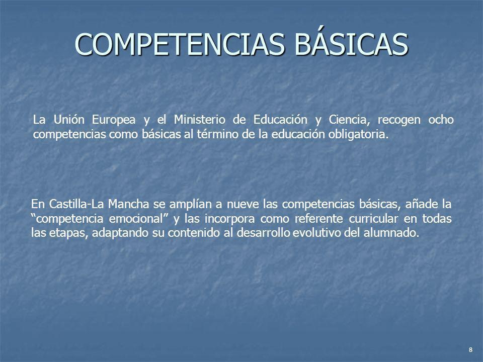 COMPETENCIAS BÁSICAS La Unión Europea y el Ministerio de Educación y Ciencia, recogen ocho competencias como básicas al término de la educación obliga