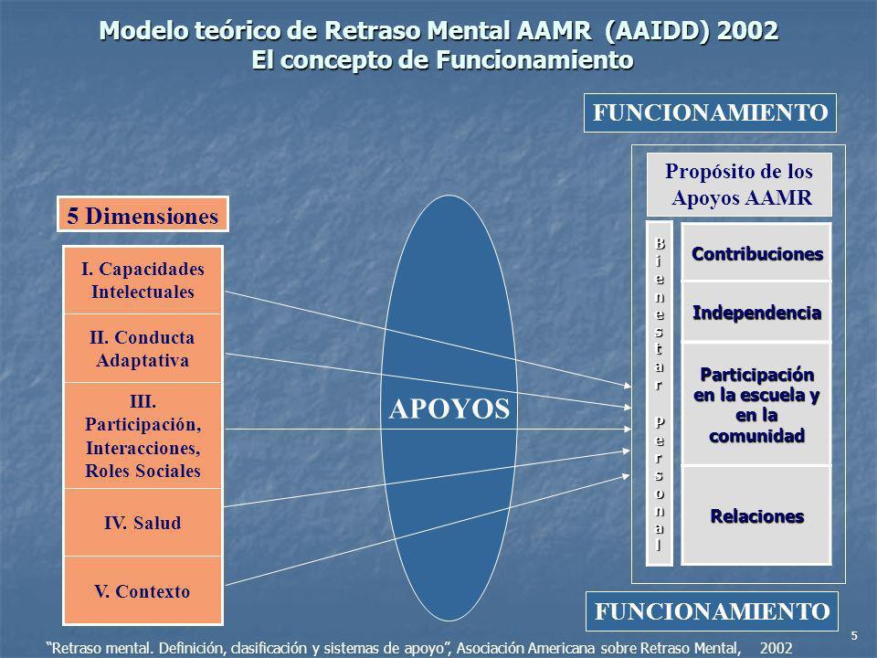 Modelo teórico de Retraso Mental AAMR (AAIDD) 2002 El concepto de Funcionamiento BienestarBienestar Personal PersonalBienestarBienestar Personal Personal Contribuciones Relaciones Independencia Participación en la escuela y en la comunidad Propósito de los Apoyos AAMR I.