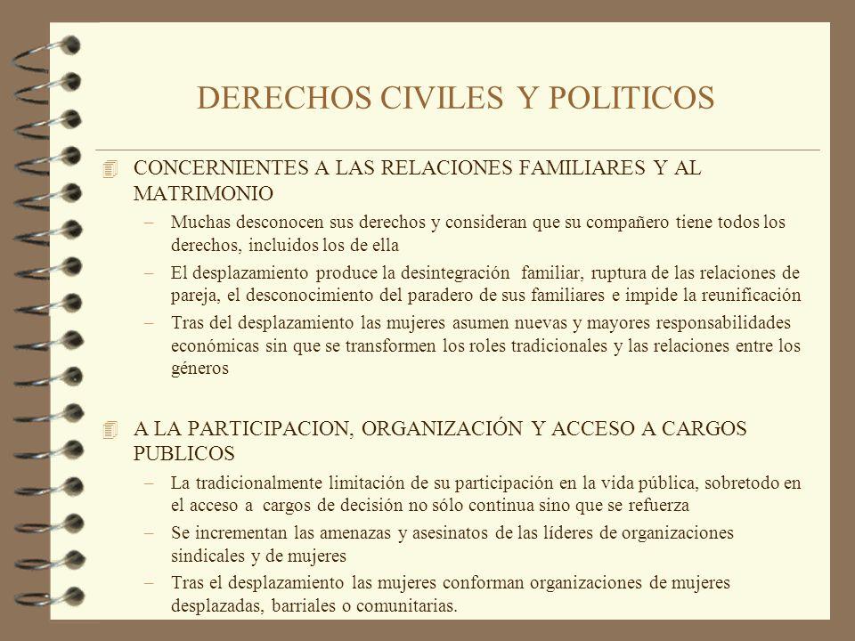 DERECHOS CIVILES Y POLITICOS 4 CONCERNIENTES A LAS RELACIONES FAMILIARES Y AL MATRIMONIO –Muchas desconocen sus derechos y consideran que su compañero