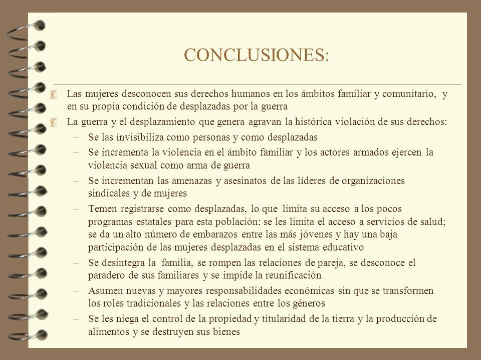 CONCLUSIONES: 4 Las mujeres desconocen sus derechos humanos en los ámbitos familiar y comunitario, y en su propia condición de desplazadas por la guer