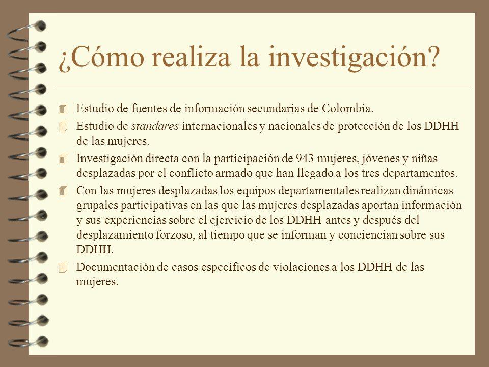 ¿Cómo realiza la investigación? 4 Estudio de fuentes de información secundarias de Colombia. 4 Estudio de standares internacionales y nacionales de pr