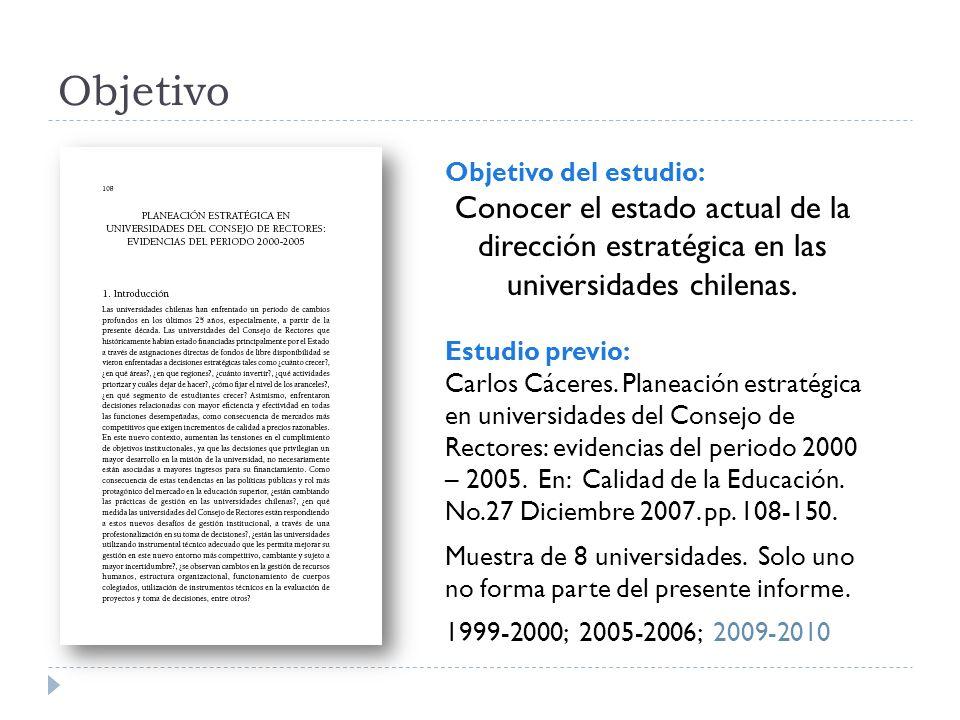 Objetivo Objetivo del estudio: Conocer el estado actual de la dirección estratégica en las universidades chilenas. Estudio previo: Carlos Cáceres. Pla