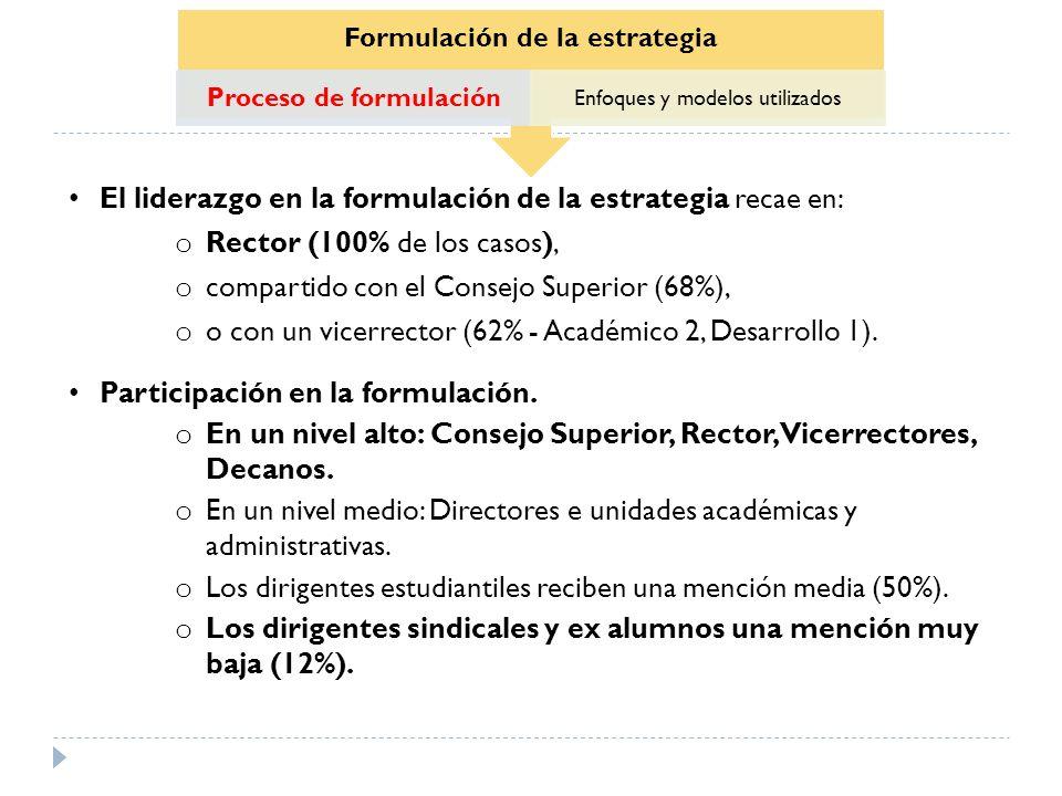 Formulación de la estrategia El liderazgo en la formulación de la estrategia recae en: o Rector (100% de los casos), o compartido con el Consejo Super