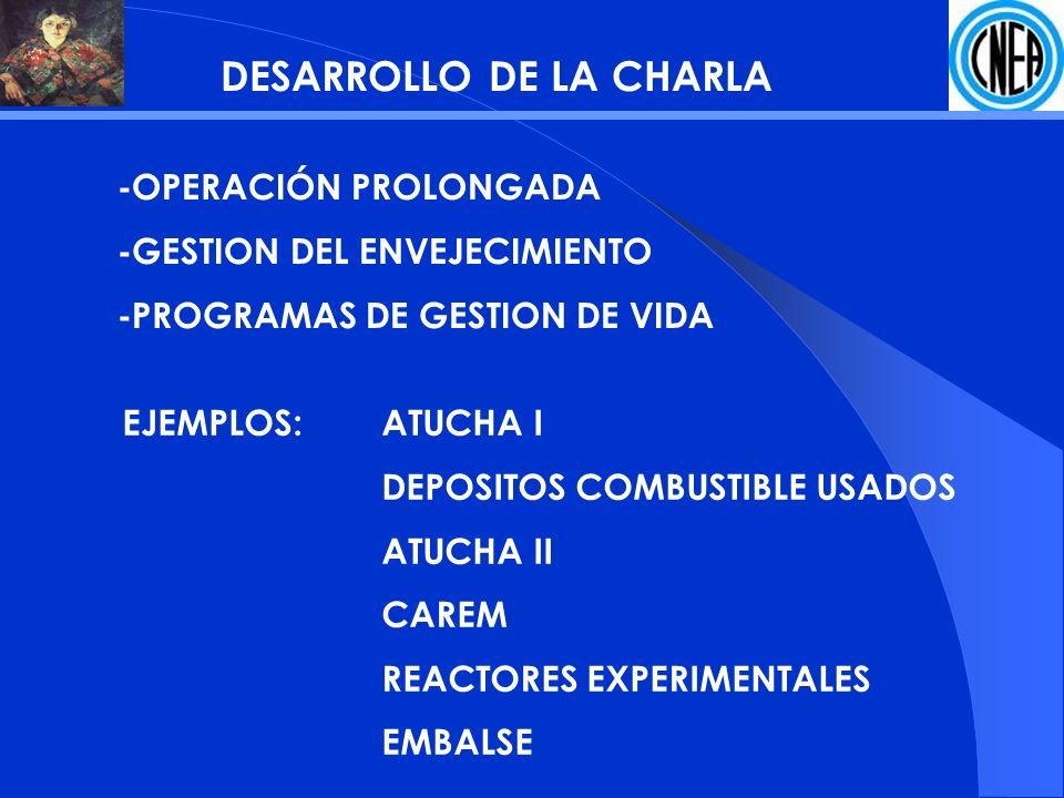 DESARROLLO DE LA CHARLA -OPERACIÓN PROLONGADA -GESTION DEL ENVEJECIMIENTO -PROGRAMAS DE GESTION DE VIDA EJEMPLOS: ATUCHA I DEPOSITOS COMBUSTIBLE USADOS ATUCHA II CAREM REACTORES EXPERIMENTALES EMBALSE