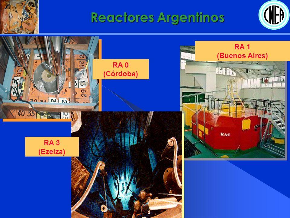 RA 1 (Buenos Aires) RA 0 (Córdoba) RA 3 (Ezeiza) Reactores Argentinos