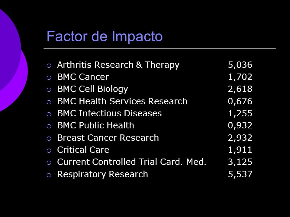 Factor de Impacto Arthritis Research & Therapy BMC Cancer BMC Cell Biology BMC Health Services Research BMC Infectious Diseases BMC Public Health Brea