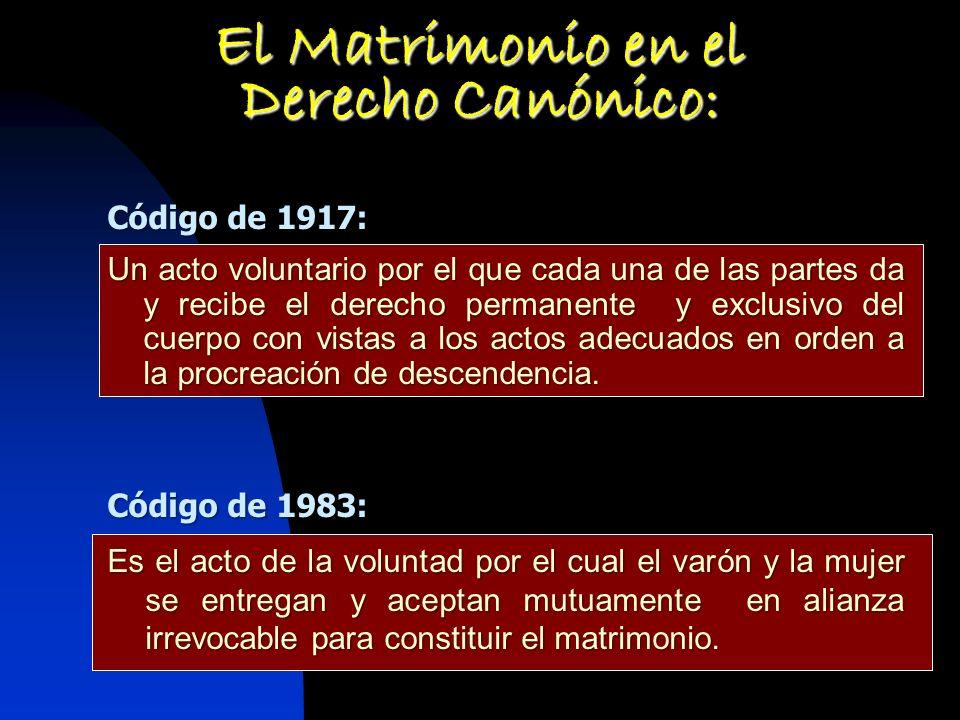 El Matrimonio en el Derecho Canónico: Un acto voluntario por el que cada una de las partes da y recibe el derecho permanente y exclusivo del cuerpo co