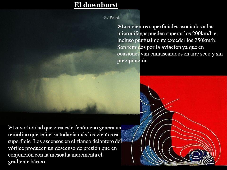 El downburst Los vientos superficiales asociados a las microráfagas pueden superar los 200km/h e incluso puntualmente exceder los 250km/h.