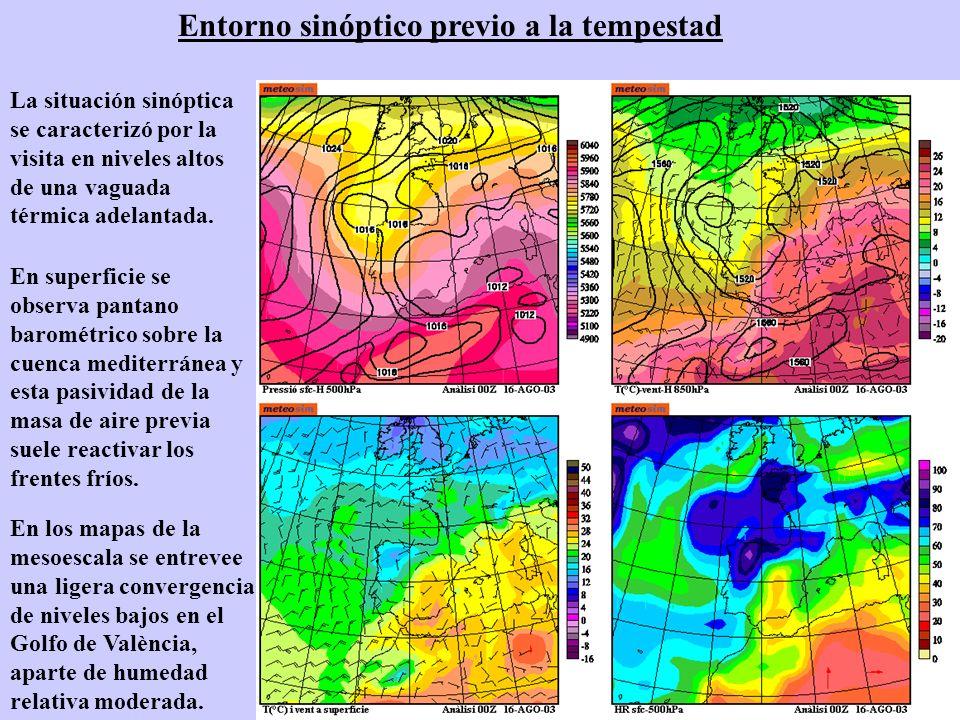 Entorno sinóptico previo a la tempestad La situación sinóptica se caracterizó por la visita en niveles altos de una vaguada térmica adelantada.