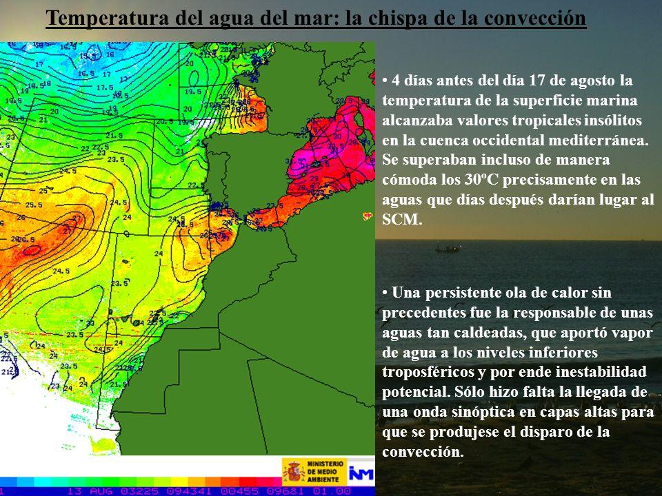 Temperatura del agua del mar: la chispa de la convección 4 días antes del día 17 de agosto la temperatura de la superficie marina alcanzaba valores tropicales insólitos en la cuenca occidental mediterránea.