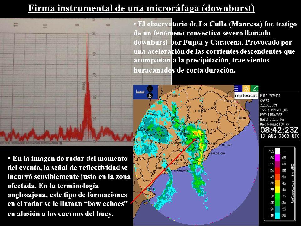 Firma instrumental de una microráfaga (downburst) El observatorio de La Culla (Manresa) fue testigo de un fenómeno convectivo severo llamado downburst por Fujita y Caracena.