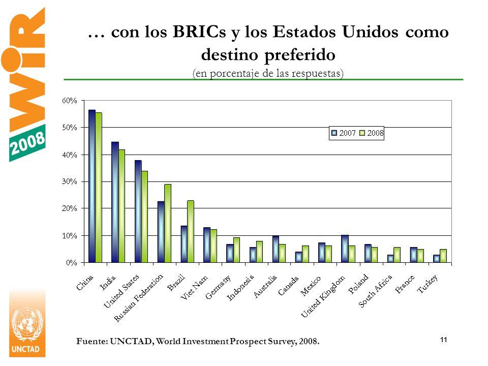 11 … con los BRICs y los Estados Unidos como destino preferido (en porcentaje de las respuestas) Fuente: UNCTAD, World Investment Prospect Survey, 2008.
