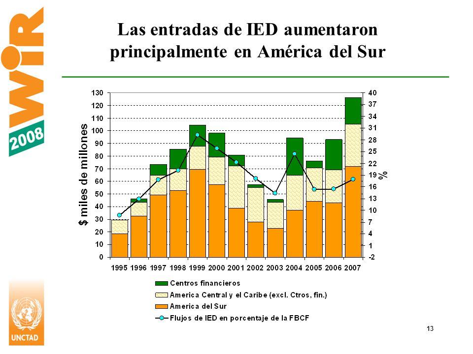 13 Las entradas de IED aumentaron principalmente en América del Sur