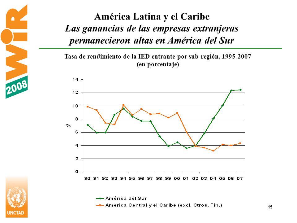 15 América Latina y el Caribe Las ganancias de las empresas extranjeras permanecieron altas en América del Sur Tasa de rendimiento de la IED entrante por sub-región, 1995-2007 (en porcentaje)