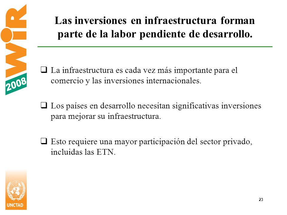 23 Las inversiones en infraestructura forman parte de la labor pendiente de desarrollo.
