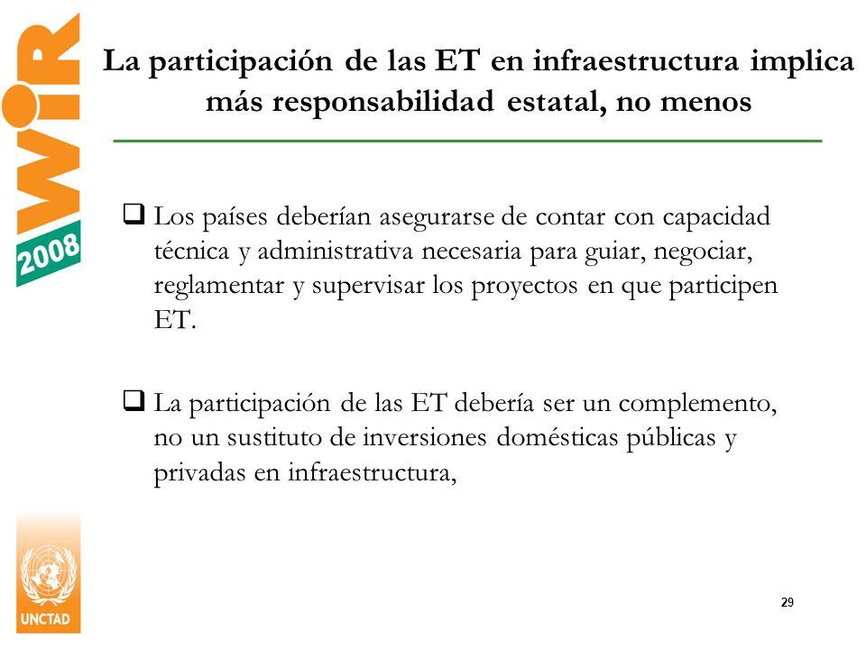 29 La participación de las ET en infraestructura implica más responsabilidad estatal, no menos Los países deberían asegurarse de contar con capacidad técnica y administrativa necesaria para guiar, negociar, reglamentar y supervisar los proyectos en que participen ET.