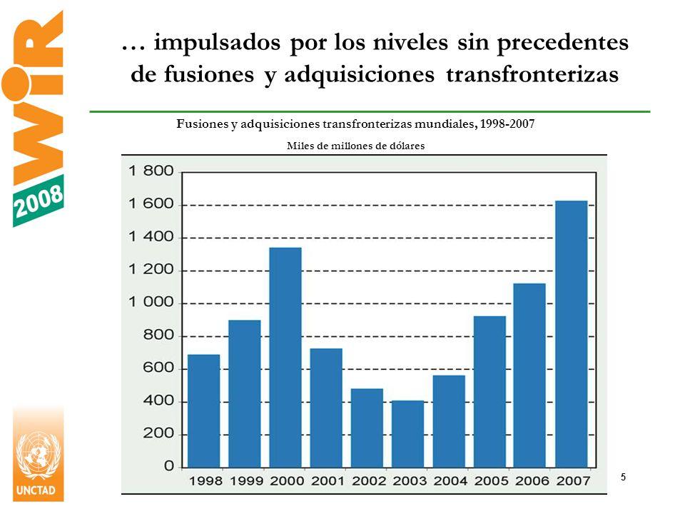 5 … impulsados por los niveles sin precedentes de fusiones y adquisiciones transfronterizas Fusiones y adquisiciones transfronterizas mundiales, 1998-2007 Miles de millones de dólares