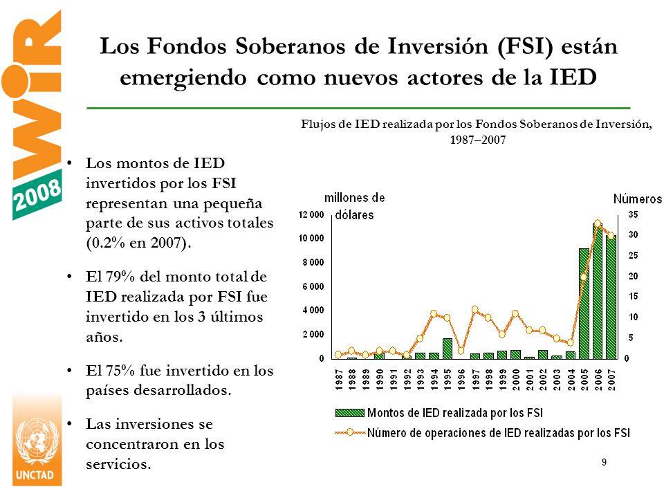 9 Los Fondos Soberanos de Inversión (FSI) están emergiendo como nuevos actores de la IED Flujos de IED realizada por los Fondos Soberanos de Inversión, 1987–2007 Los montos de IED invertidos por los FSI representan una pequeña parte de sus activos totales (0.2% en 2007).