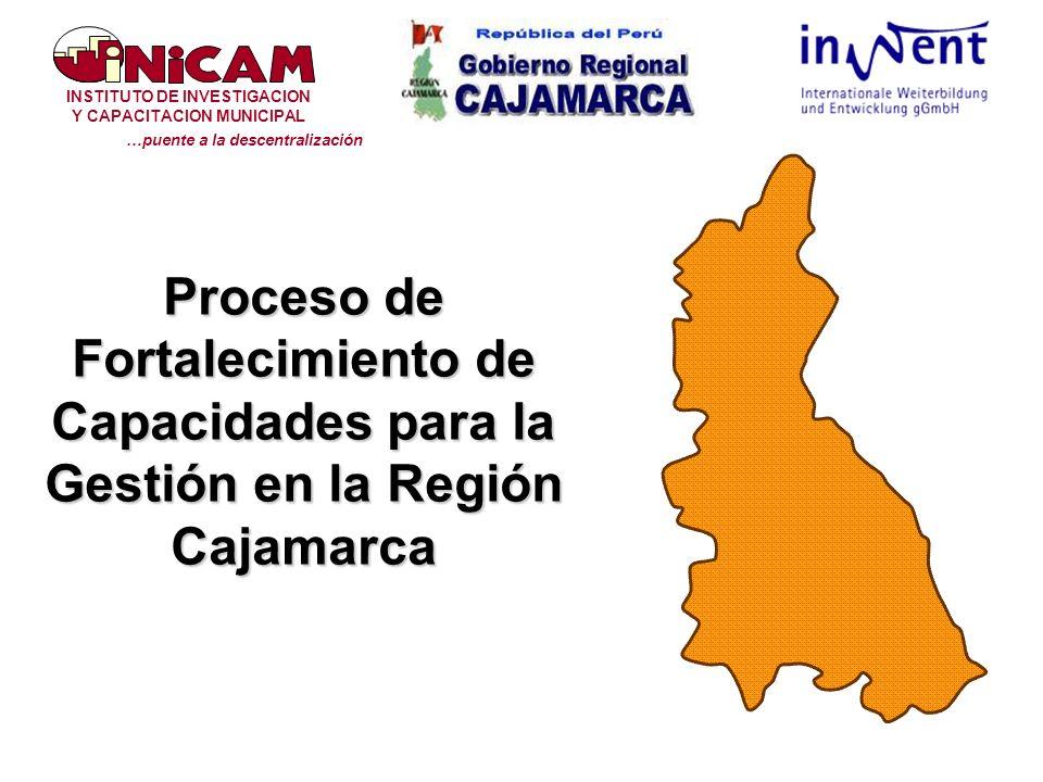 Proceso de Fortalecimiento de Capacidades para la Gestión en la Región Cajamarca INSTITUTO DE INVESTIGACION Y CAPACITACION MUNICIPAL …puente a la descentralización