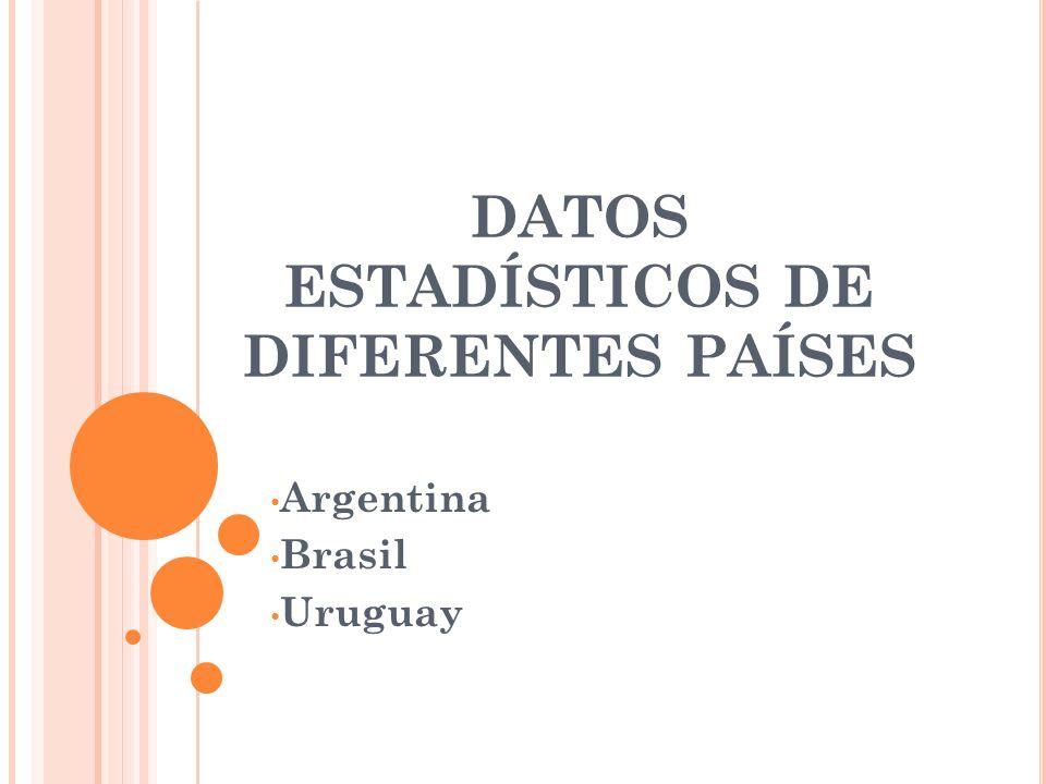 DATOS ESTADÍSTICOS DE DIFERENTES PAÍSES Argentina Brasil Uruguay