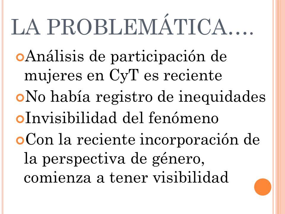 LA PROBLEMÁTICA…. Análisis de participación de mujeres en CyT es reciente No había registro de inequidades Invisibilidad del fenómeno Con la reciente