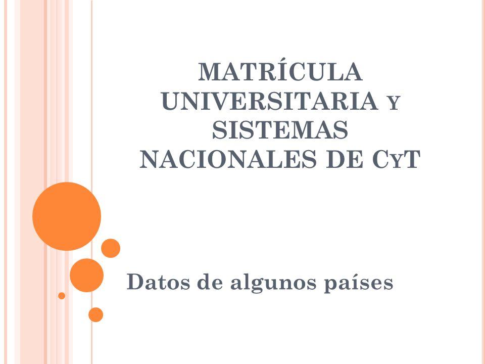 MATRÍCULA UNIVERSITARIA Y SISTEMAS NACIONALES DE C Y T Datos de algunos países
