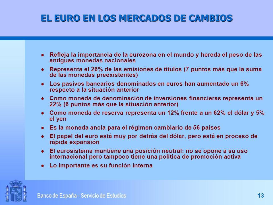 12 Banco de España - Servicio de Estudios SALDO VIVO DE EMISIONES DE BONOS EN EUROS DE SOCIEDADES NO FINANCIERAS RES.