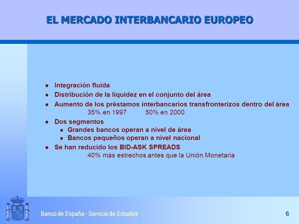 5 Banco de España - Servicio de Estudios TIPOS DE INTERÉS DEL BCE 1 2 3 4 5 6 ene-00abr-00jul-00oct-00ene-01abr-01jul-01oct-01ene-02abr-02 1 2 3 4 5 6 % EONIA FACILIDAD DE CRÉDITO FACILIDAD DE DEPÓSITO MÍNIMO