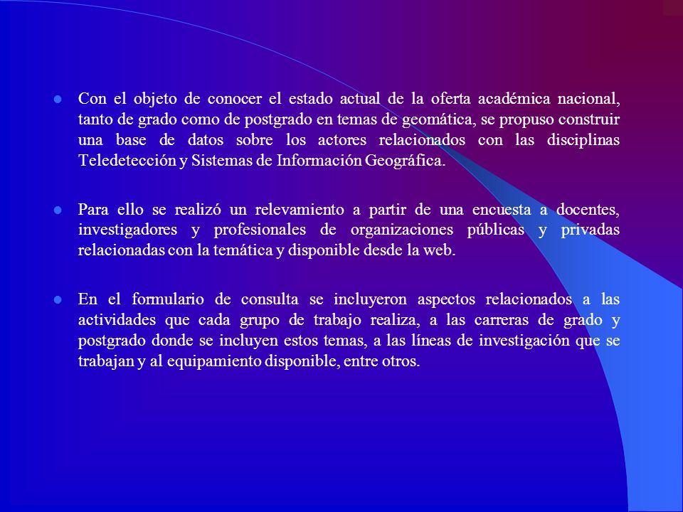 Con el objeto de conocer el estado actual de la oferta académica nacional, tanto de grado como de postgrado en temas de geomática, se propuso construi