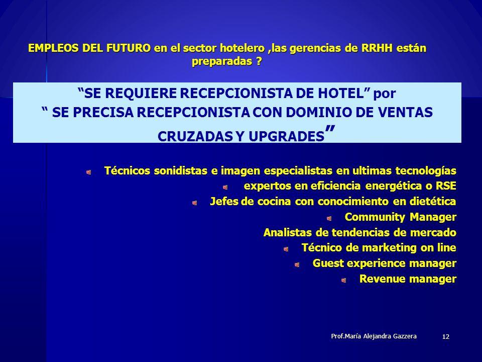 EMPLEOS DEL FUTURO en el sector hotelero,las gerencias de RRHH están preparadas ? SE REQUIERE RECEPCIONISTA DE HOTEL por SE PRECISA RECEPCIONISTA CON
