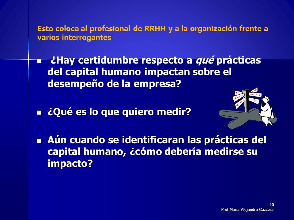 Esto coloca al profesional de RRHH y a la organización frente a varios interrogantes ¿Hay certidumbre respecto a qué prácticas del capital humano impa