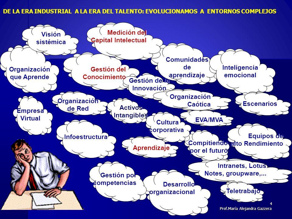 4 Comunidades de aprendizaje Inteligencia emocional Empresa Virtual Desarrollo organizacional Intranets, Lotus Notes, groupware,... Teletrabajo Equipo