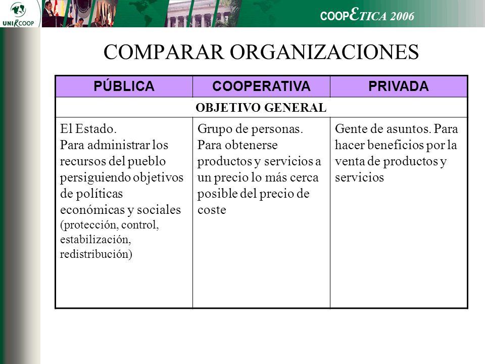 COOP E TICA 2006 PÚBLICACOOPERATIVAPRIVADA OBJETIVO GENERAL El Estado. Para administrar los recursos del pueblo persiguiendo objetivos de políticas ec