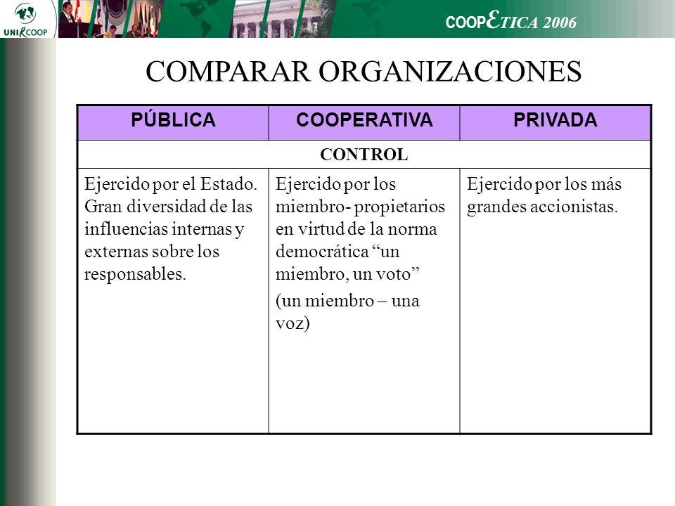 COOP E TICA 2006 PÚBLICACOOPERATIVAPRIVADA CONTROL Ejercido por el Estado. Gran diversidad de las influencias internas y externas sobre los responsabl