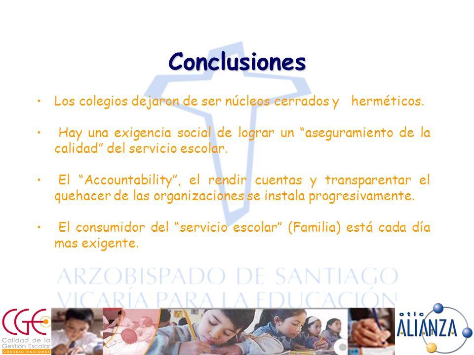 5 ¿Cuál es el rol del Sostenedor.