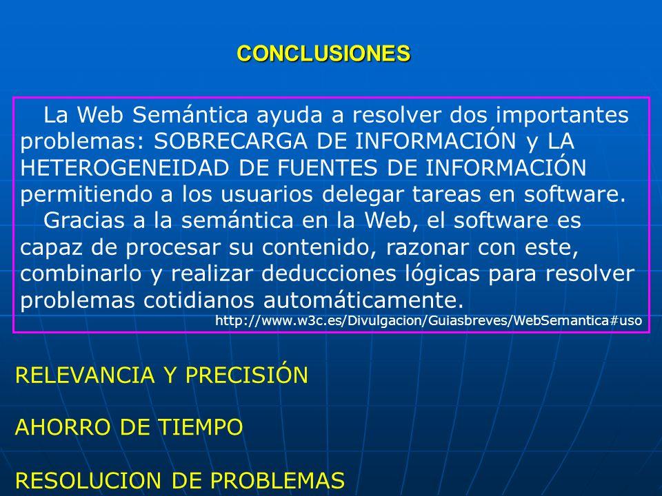 CONCLUSIONES La Web Semántica ayuda a resolver dos importantes problemas: SOBRECARGA DE INFORMACIÓN y LA HETEROGENEIDAD DE FUENTES DE INFORMACIÓN perm